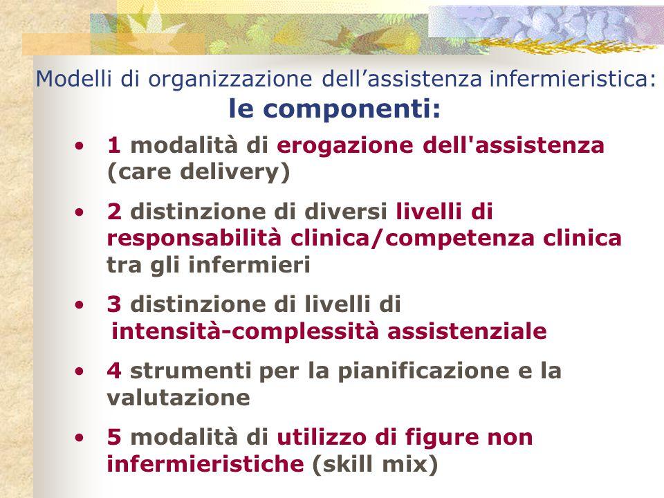 Modelli di organizzazione dell'assistenza infermieristica:
