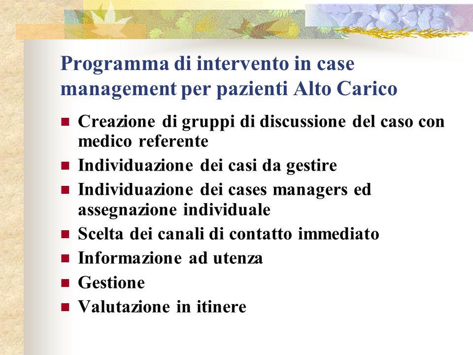 Programma di intervento in case management per pazienti Alto Carico