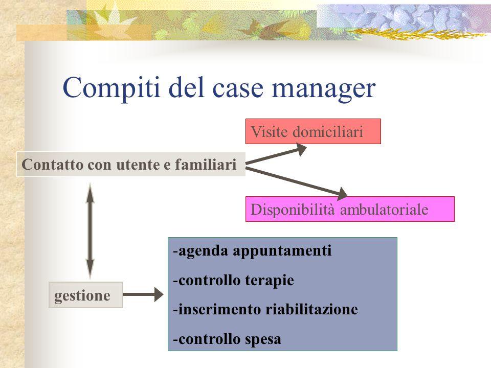 Compiti del case manager