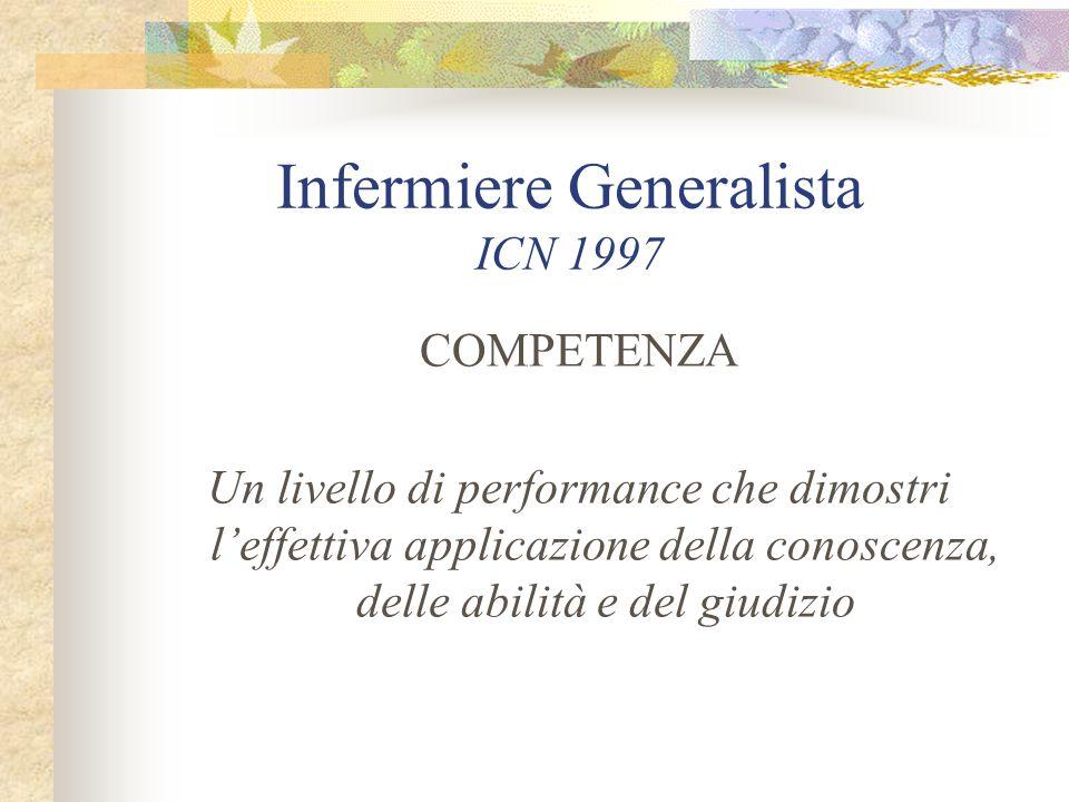 Infermiere Generalista ICN 1997