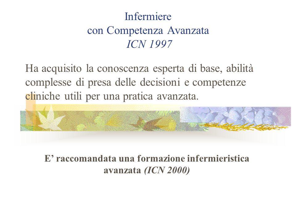 Infermiere con Competenza Avanzata ICN 1997