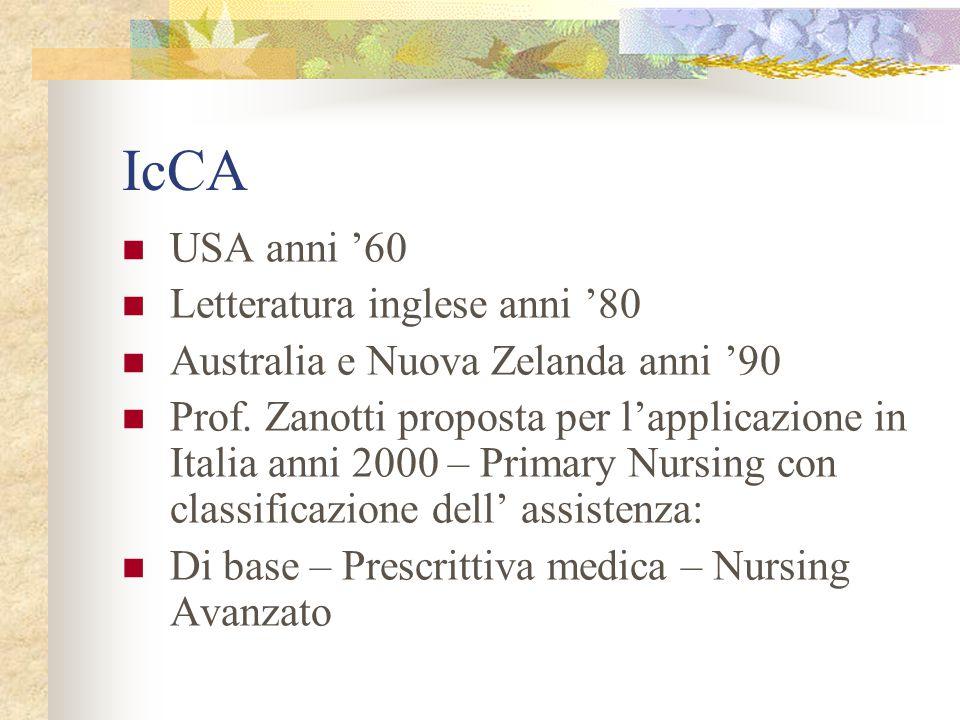 IcCA USA anni '60 Letteratura inglese anni '80