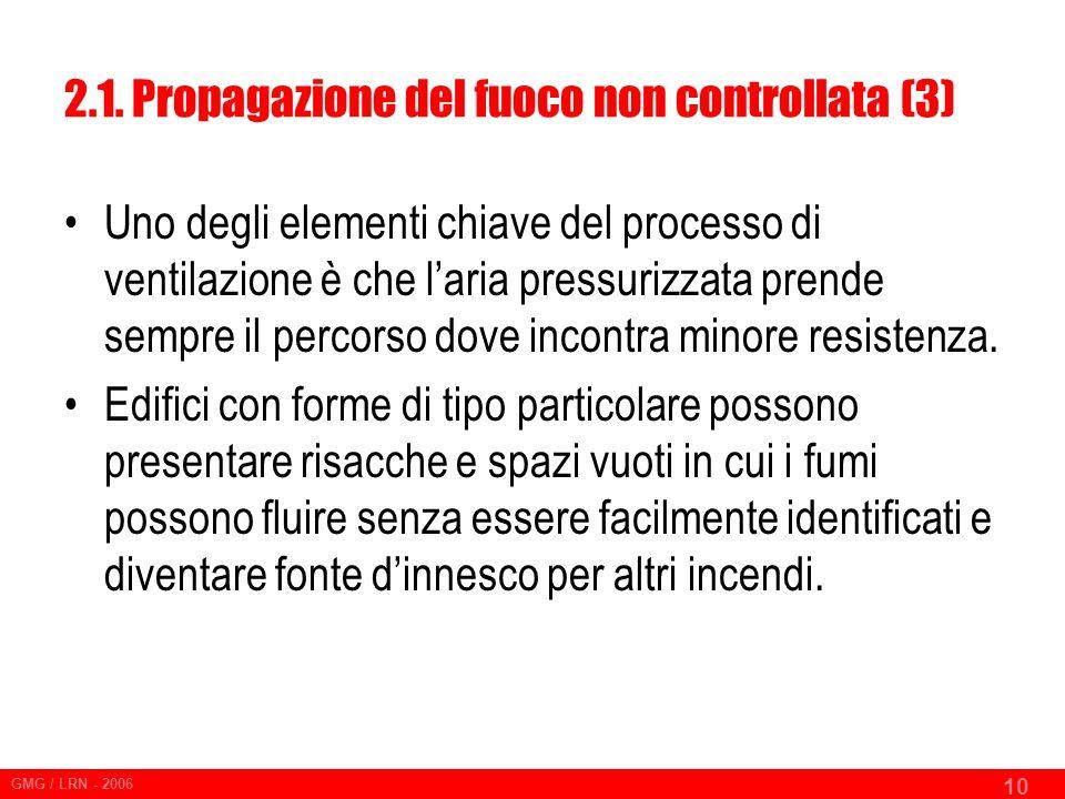 2.1. Propagazione del fuoco non controllata (3)