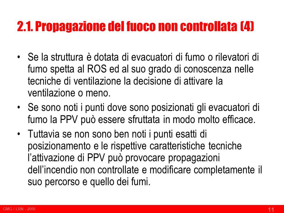 2.1. Propagazione del fuoco non controllata (4)