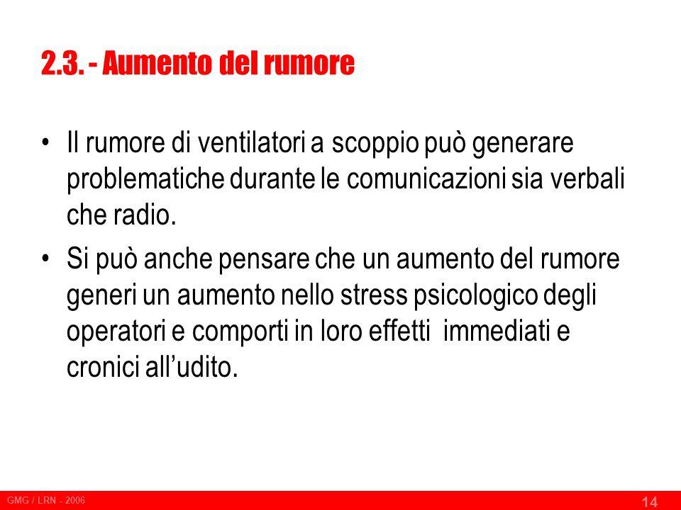 2.3. - Aumento del rumore Il rumore di ventilatori a scoppio può generare problematiche durante le comunicazioni sia verbali che radio.