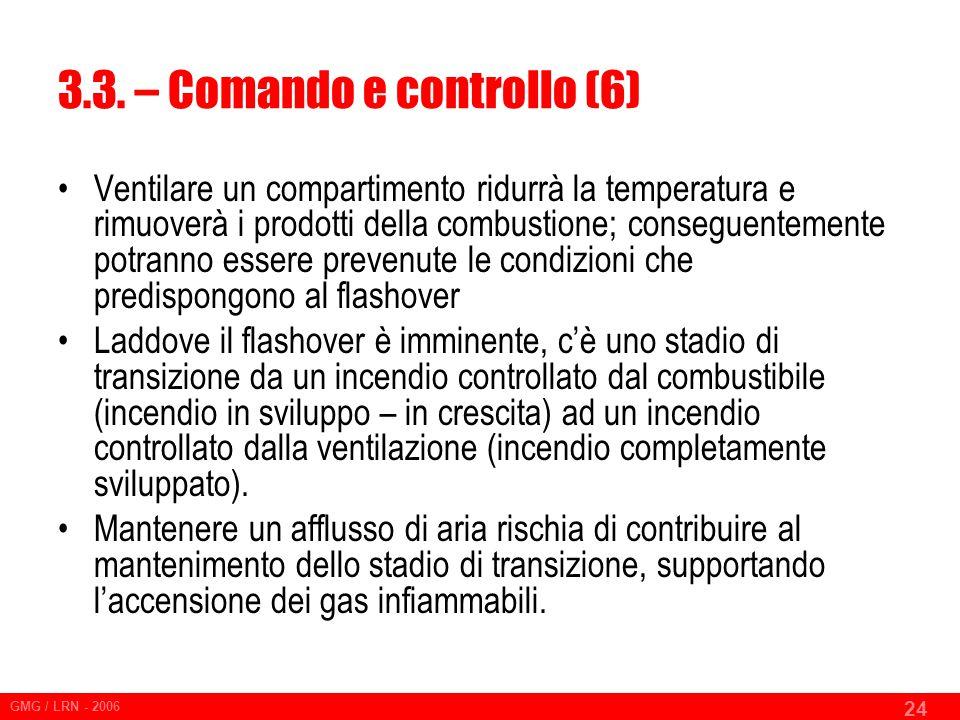3.3. – Comando e controllo (6)