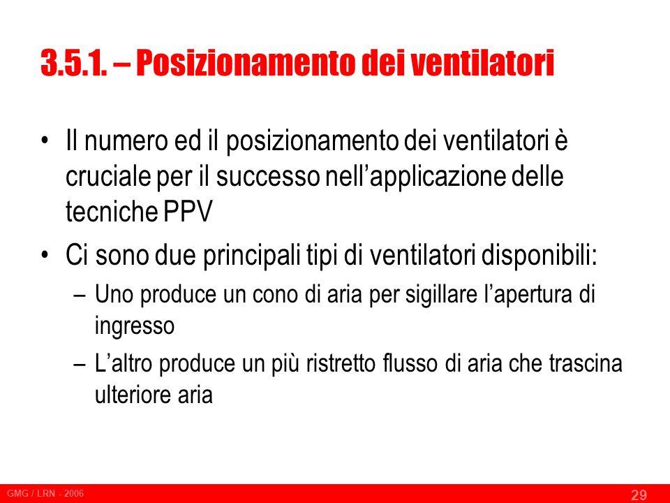 3.5.1. – Posizionamento dei ventilatori