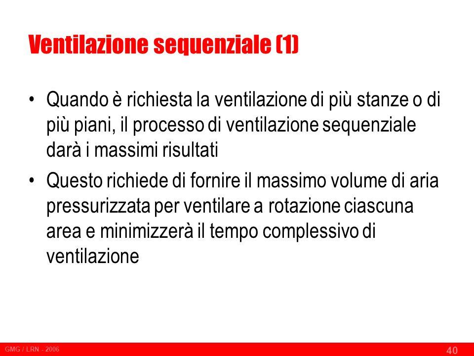 Ventilazione sequenziale (1)