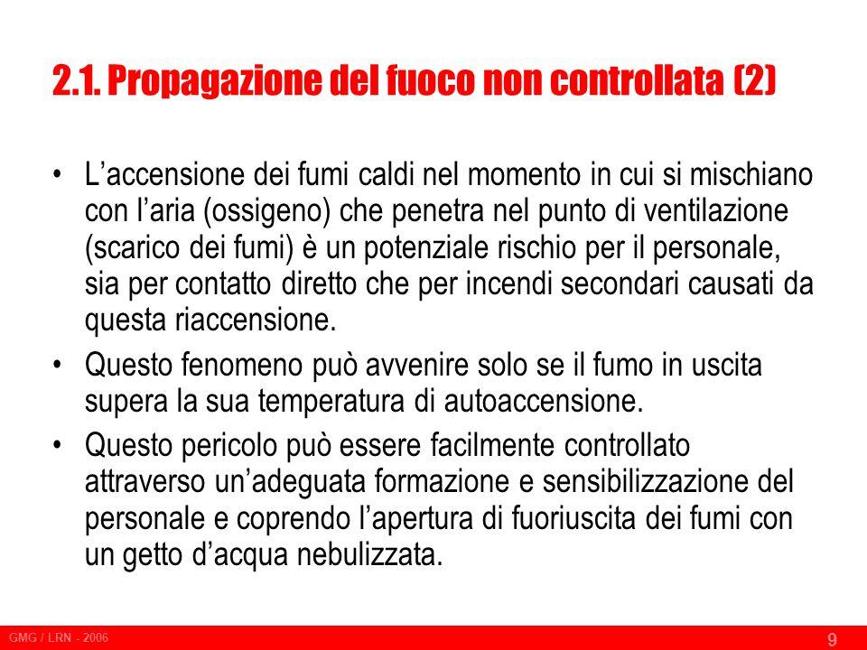 2.1. Propagazione del fuoco non controllata (2)