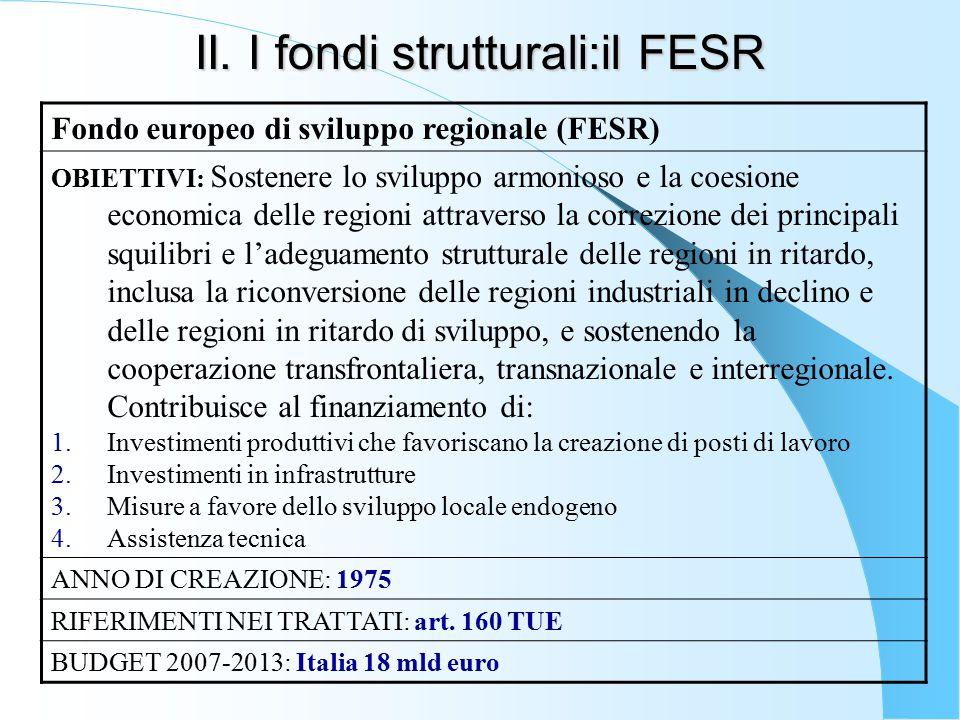 II. I fondi strutturali:il FESR