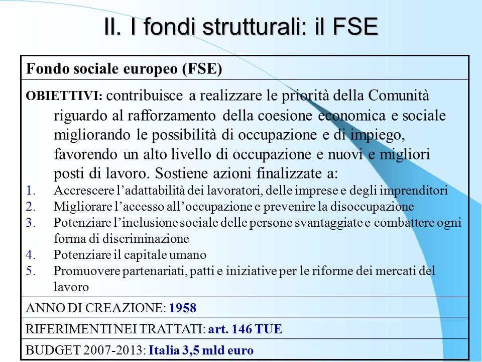 II. I fondi strutturali: il FSE