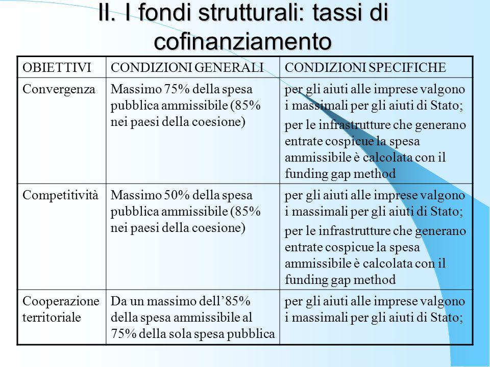 II. I fondi strutturali: tassi di cofinanziamento