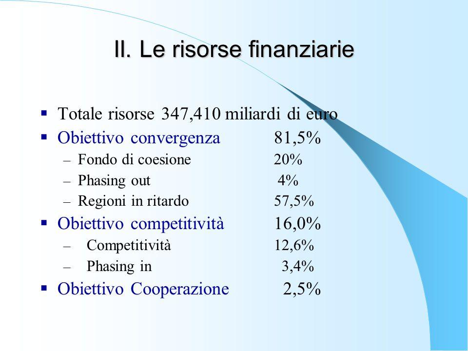 II. Le risorse finanziarie