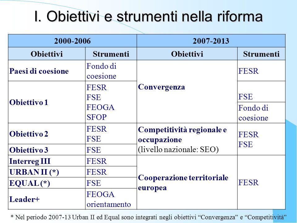 I. Obiettivi e strumenti nella riforma