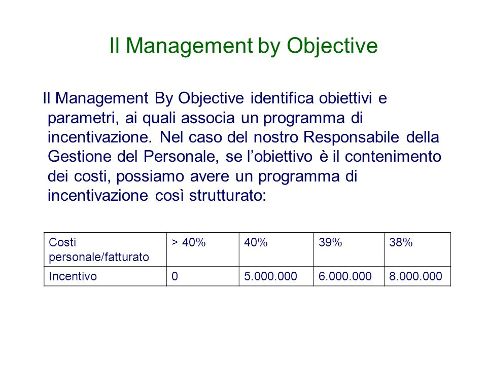 Il Management by Objective