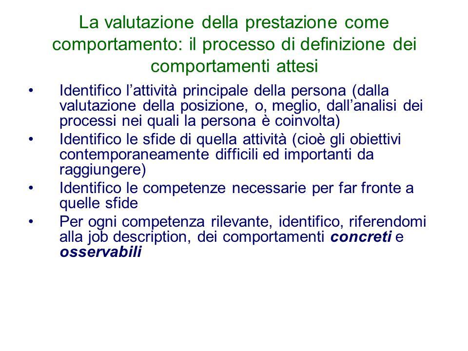 La valutazione della prestazione come comportamento: il processo di definizione dei comportamenti attesi