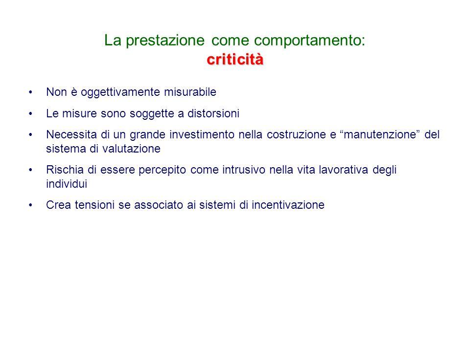 La prestazione come comportamento: criticità