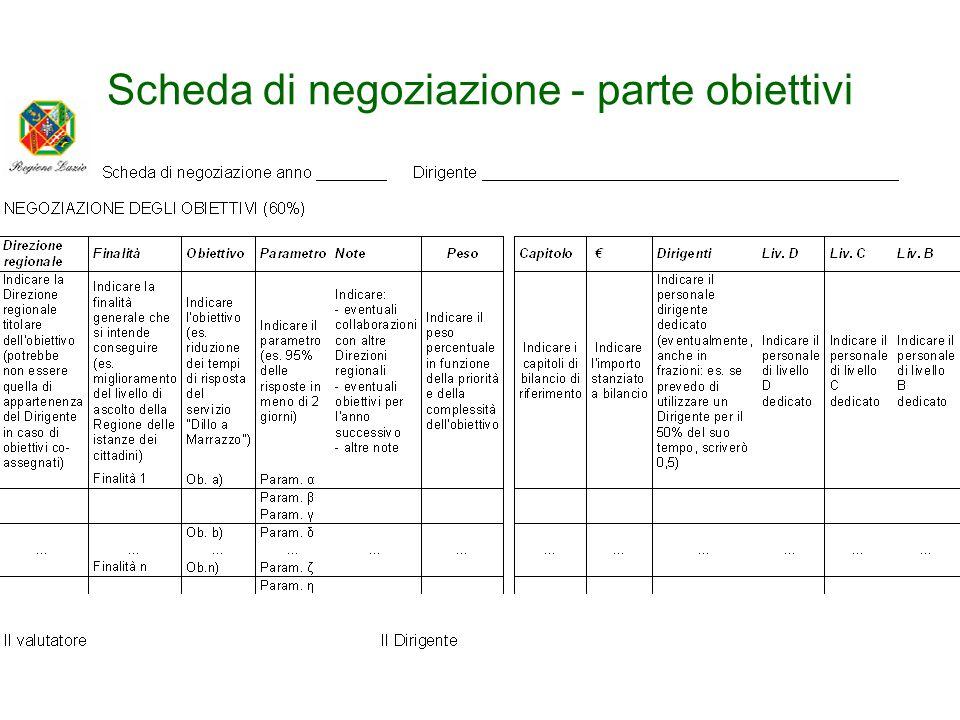Scheda di negoziazione - parte obiettivi
