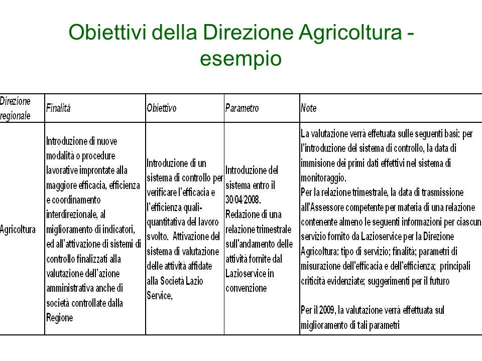 Obiettivi della Direzione Agricoltura - esempio
