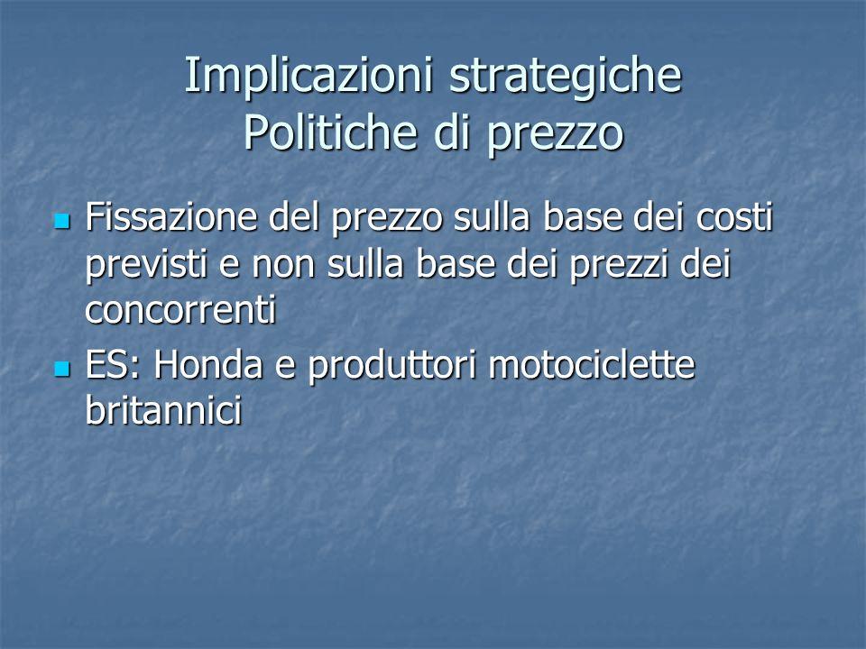Implicazioni strategiche Politiche di prezzo