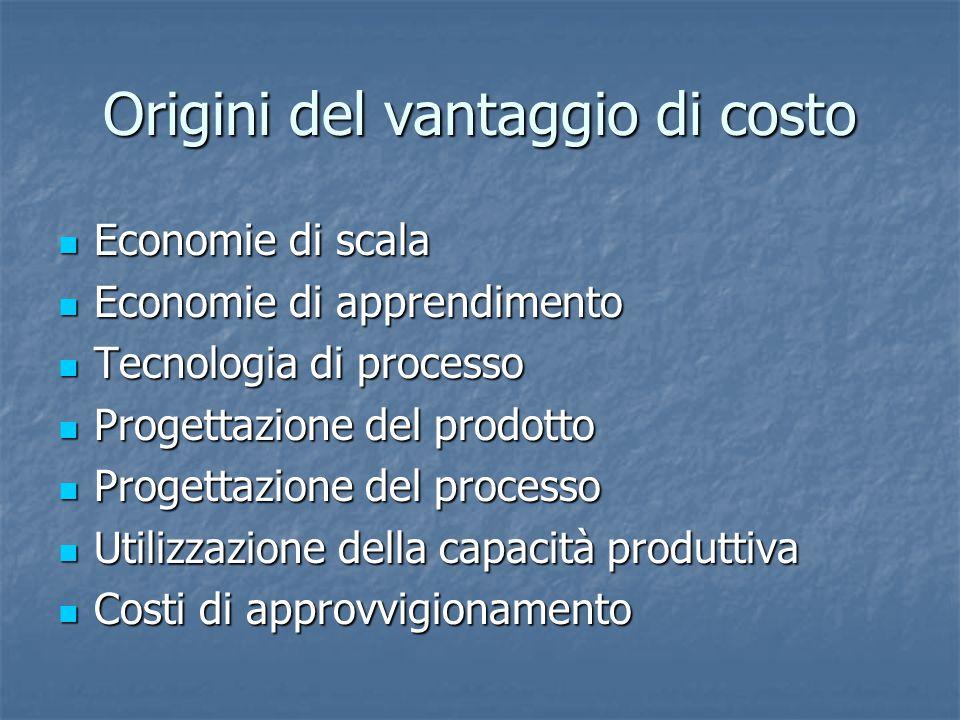 Origini del vantaggio di costo