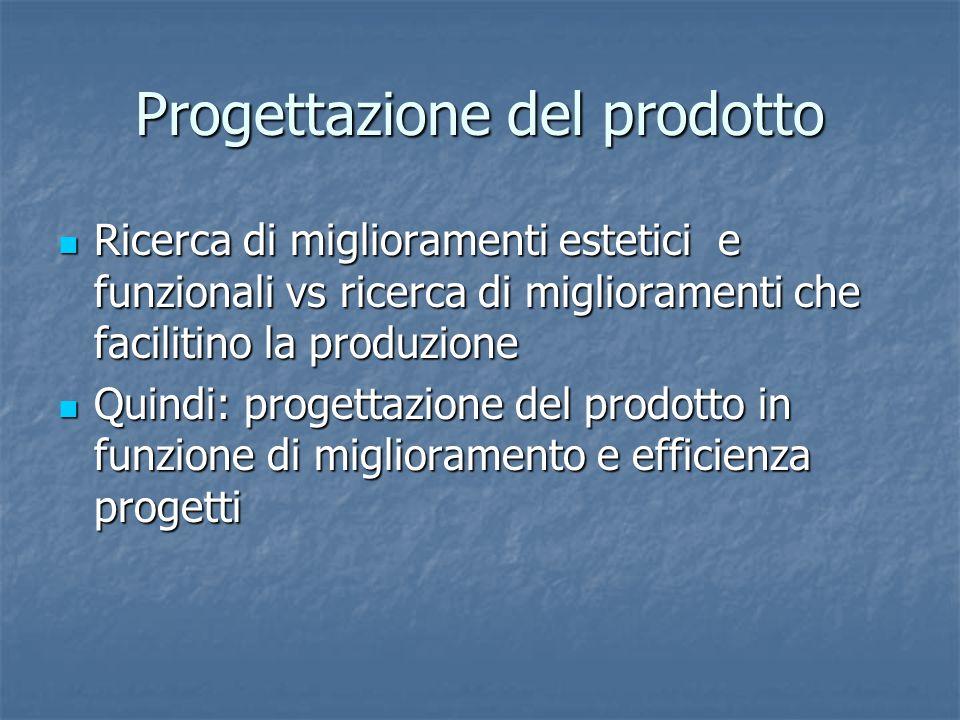 Progettazione del prodotto