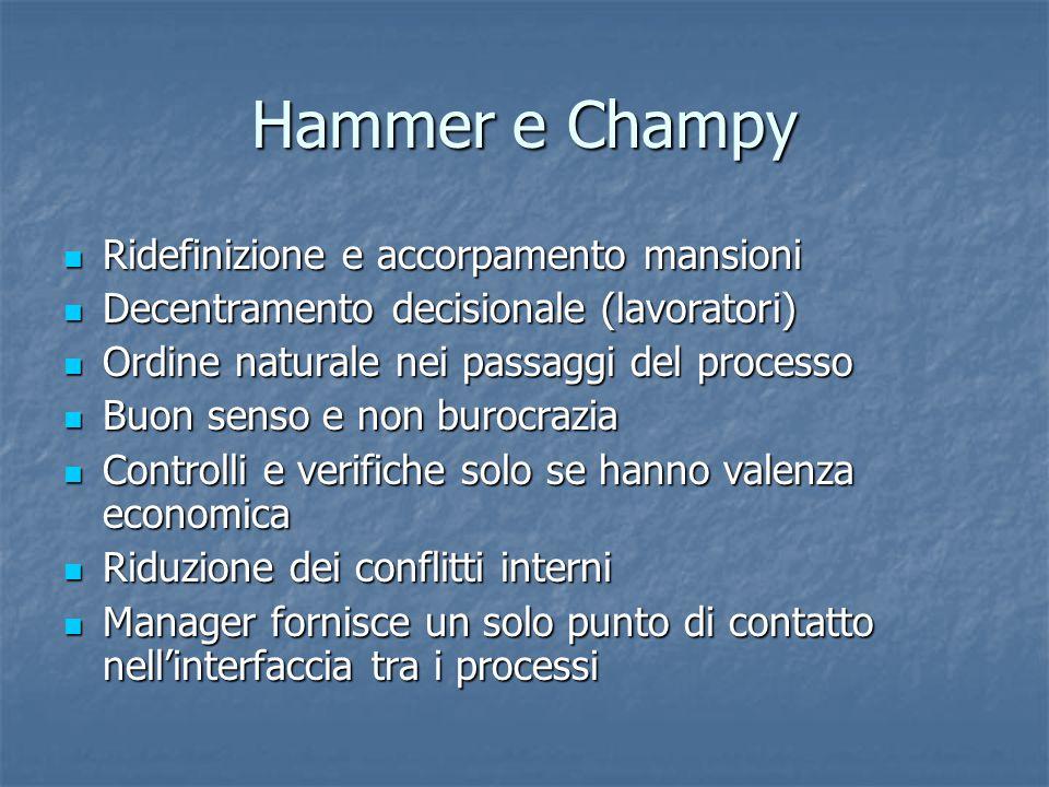 Hammer e Champy Ridefinizione e accorpamento mansioni