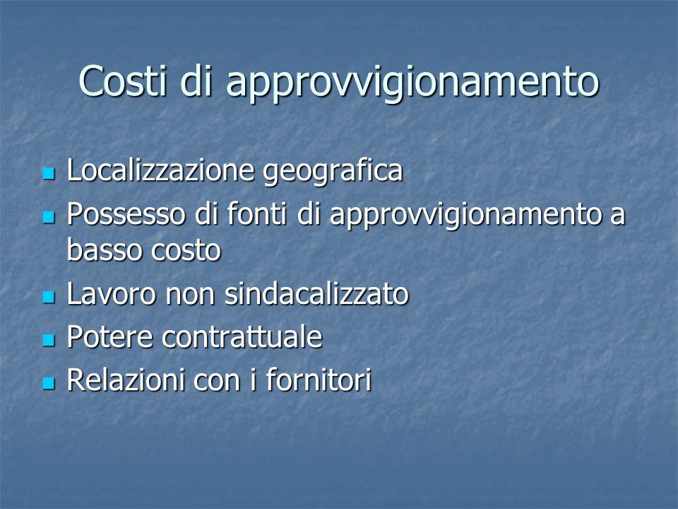 Costi di approvvigionamento