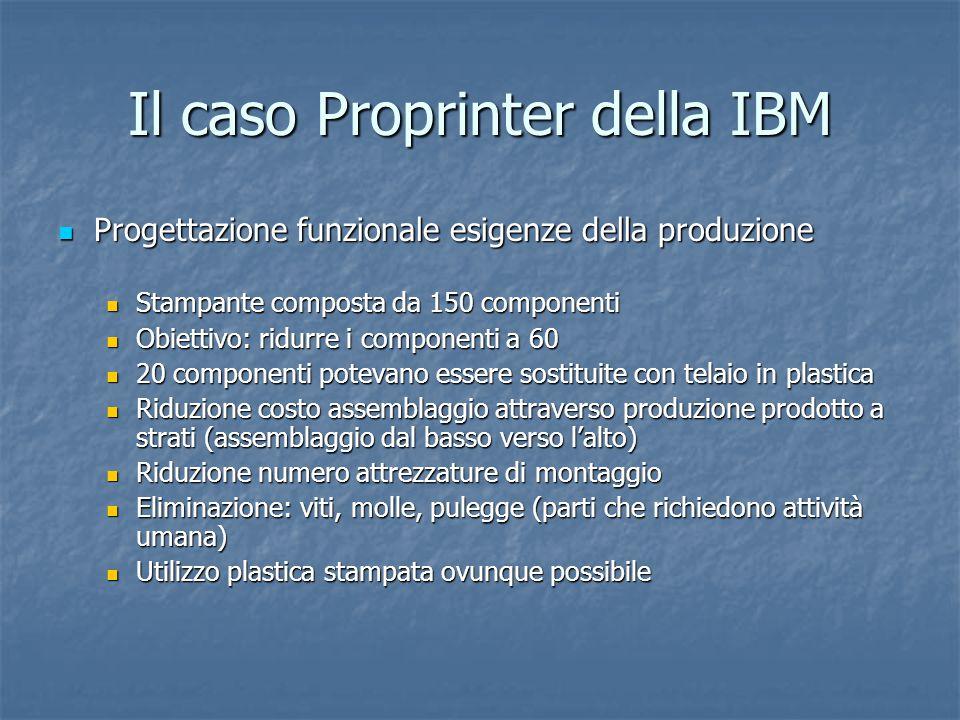 Il caso Proprinter della IBM