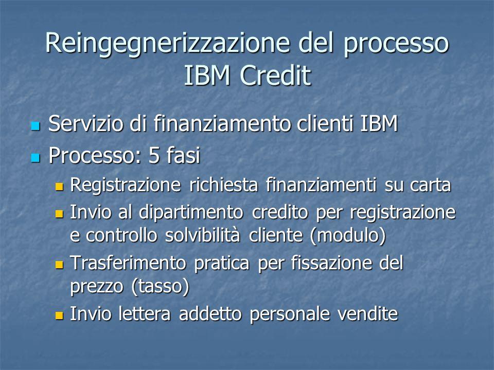 Reingegnerizzazione del processo IBM Credit