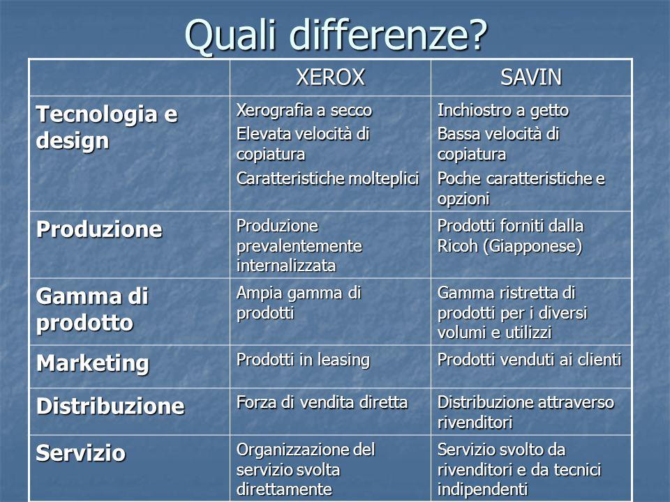 Quali differenze XEROX SAVIN Tecnologia e design Produzione