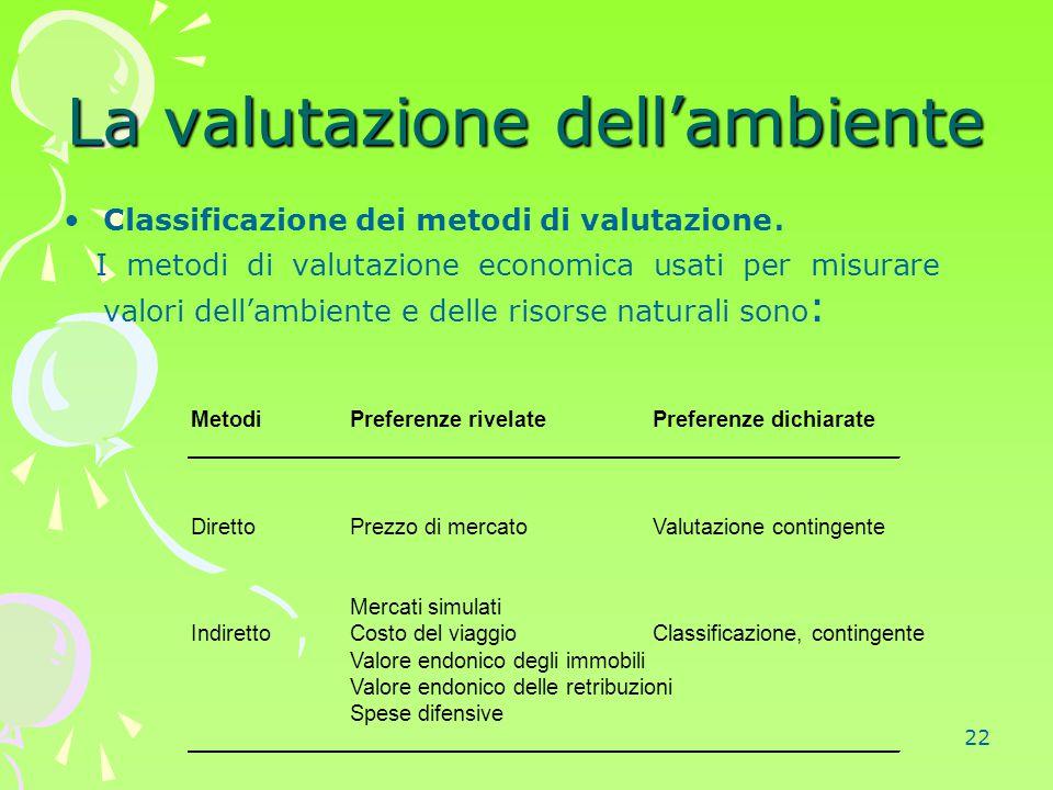 La valutazione dell'ambiente