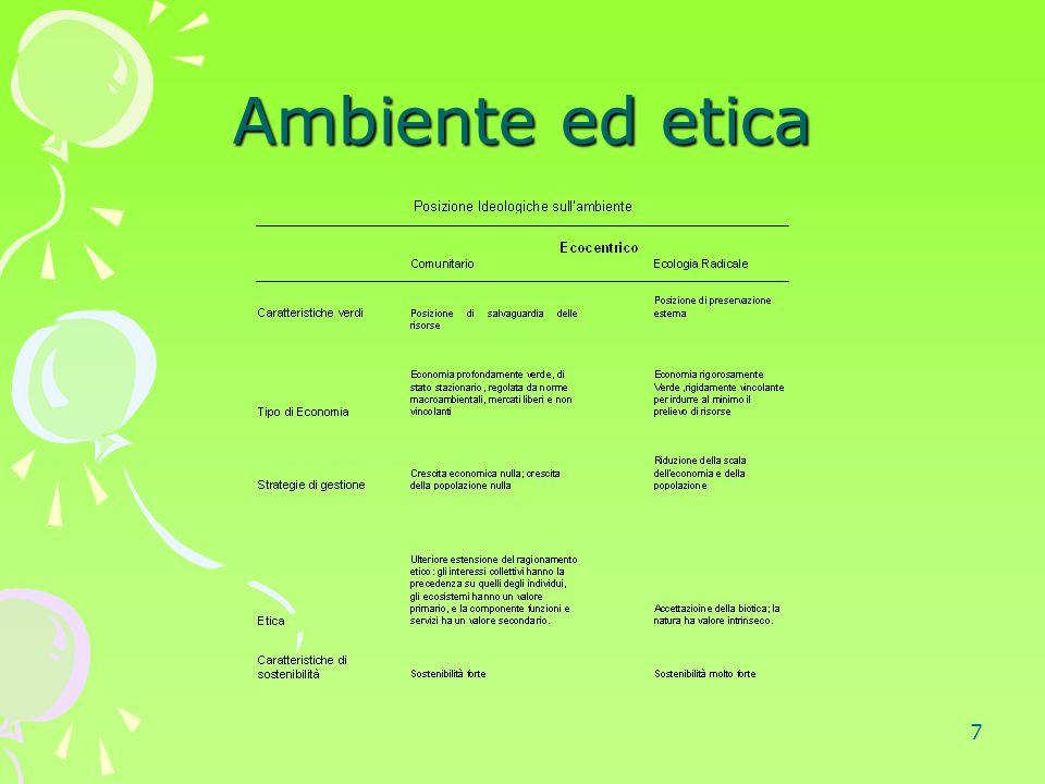 Ambiente ed etica