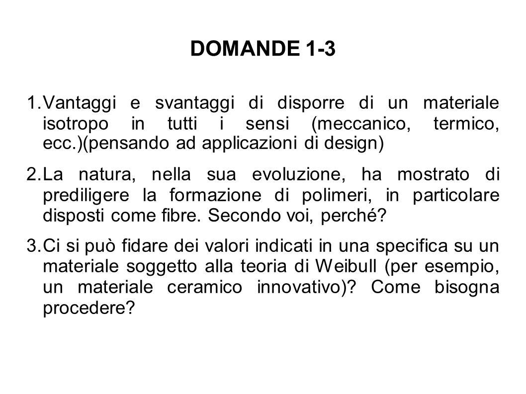 DOMANDE 1-3