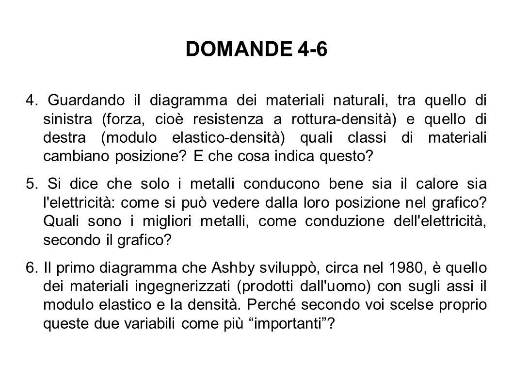 DOMANDE 4-6