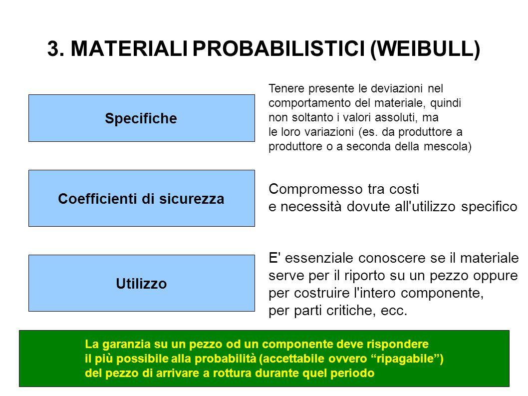 3. MATERIALI PROBABILISTICI (WEIBULL)