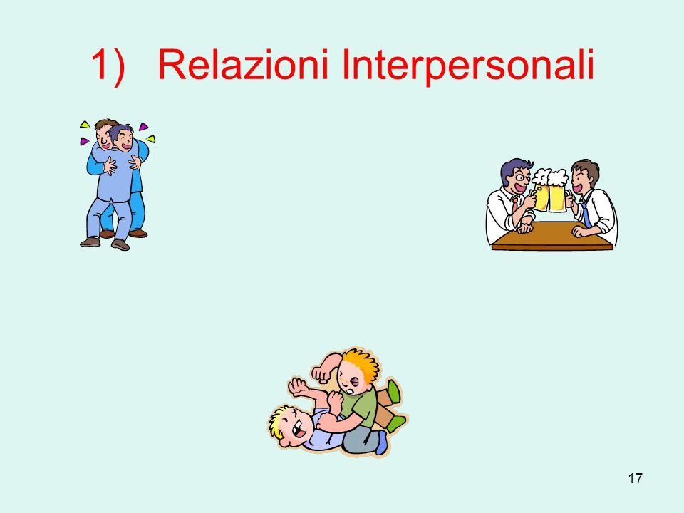 1) Relazioni Interpersonali