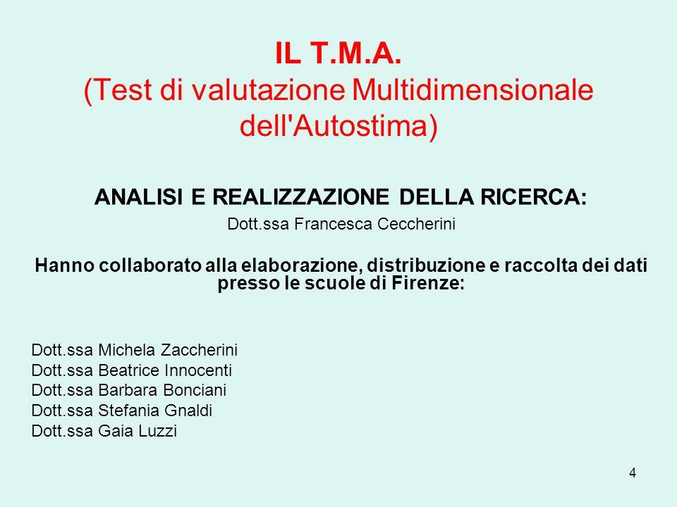 IL T.M.A. (Test di valutazione Multidimensionale dell Autostima)