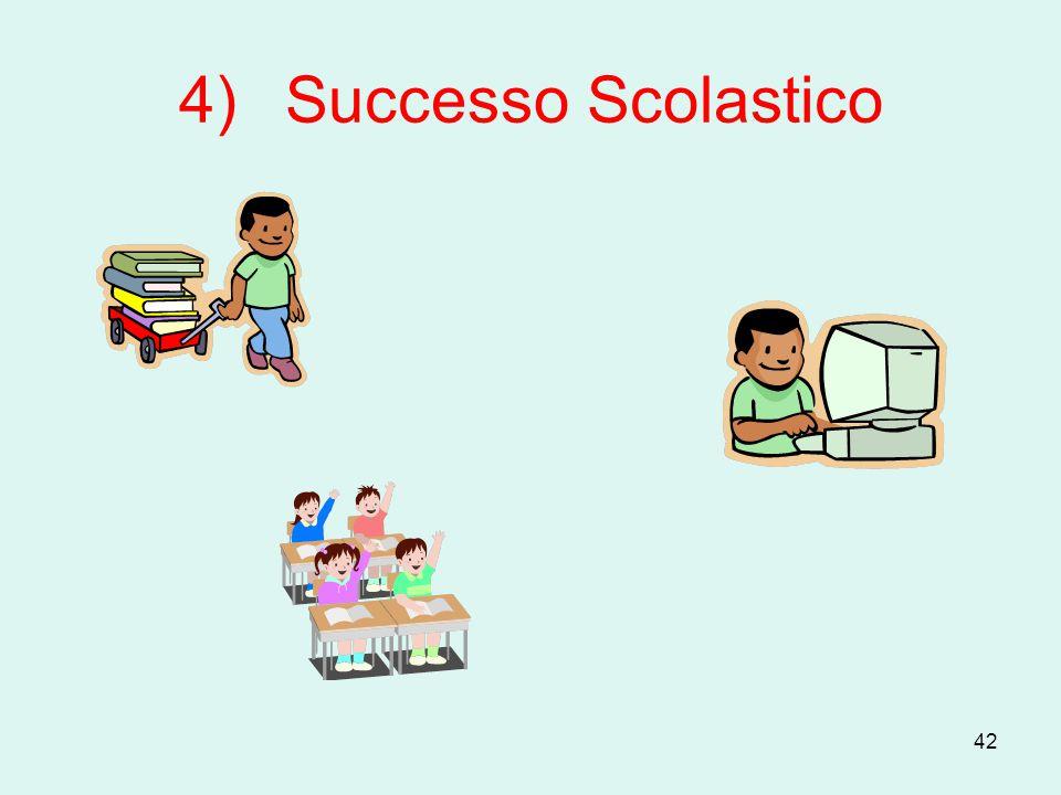 4) Successo Scolastico