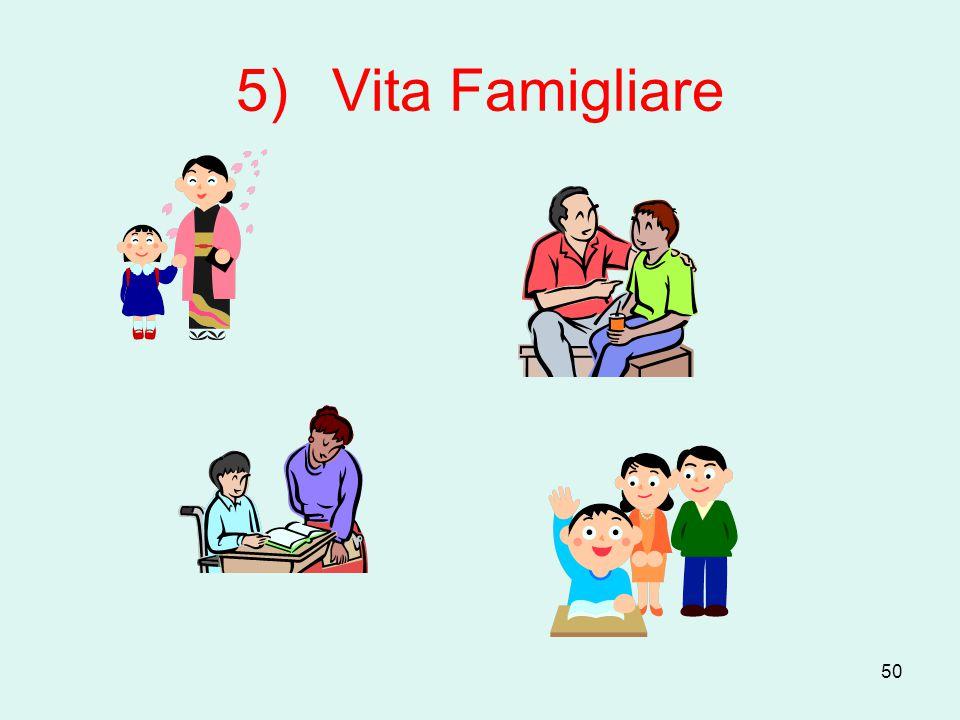 5) Vita Famigliare