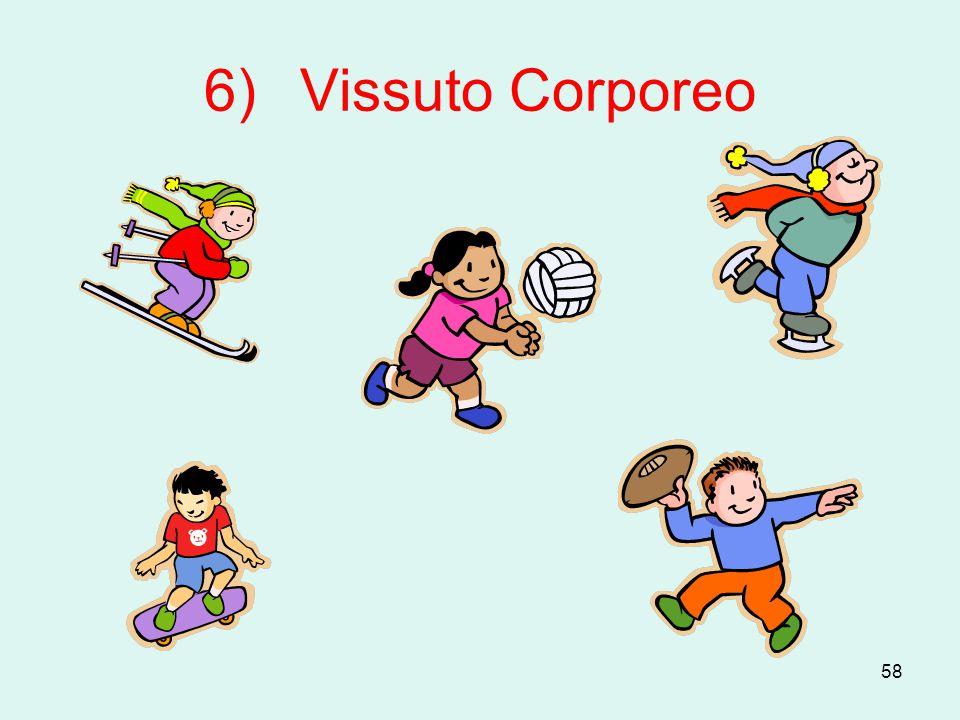 6) Vissuto Corporeo