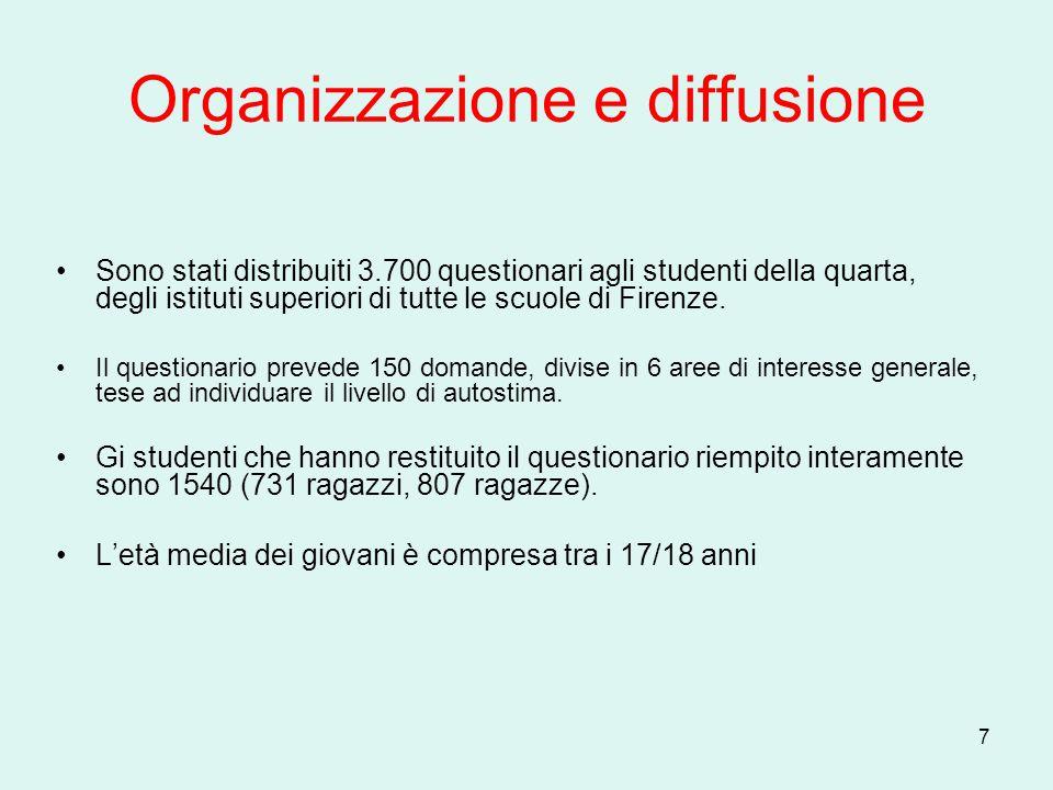 Organizzazione e diffusione