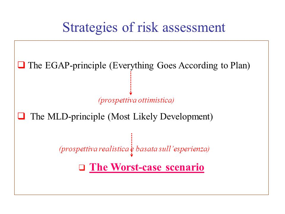 Strategies of risk assessment