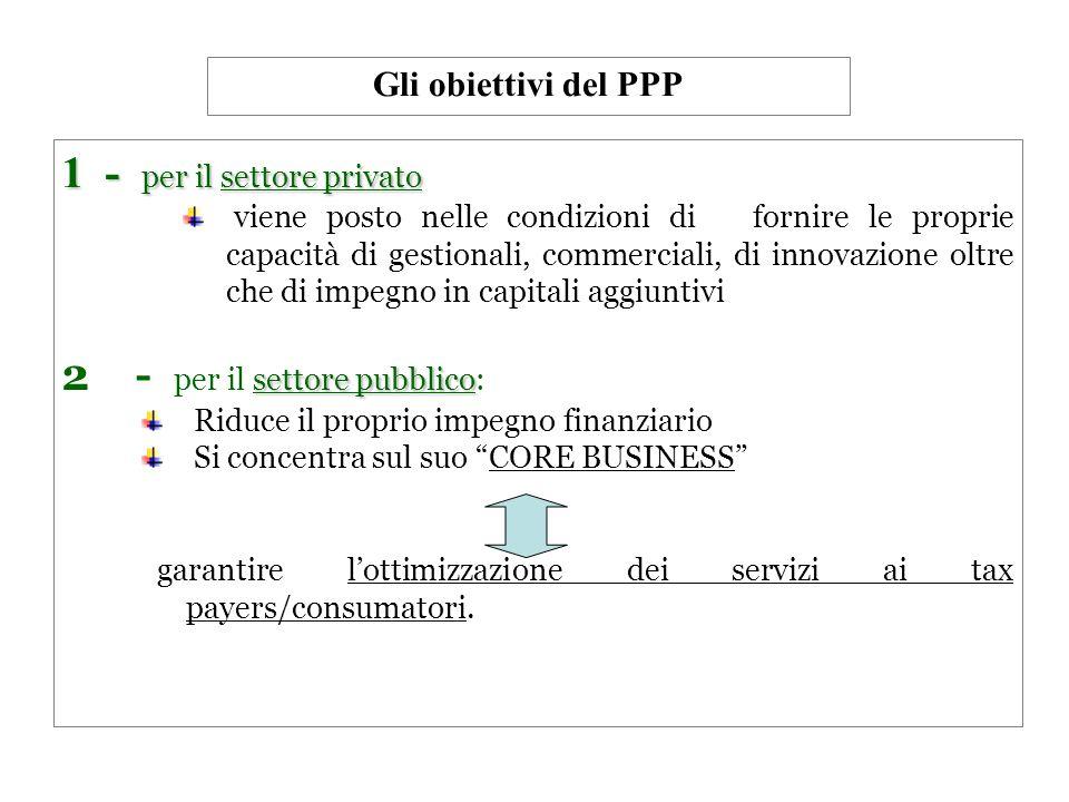 - per il settore privato