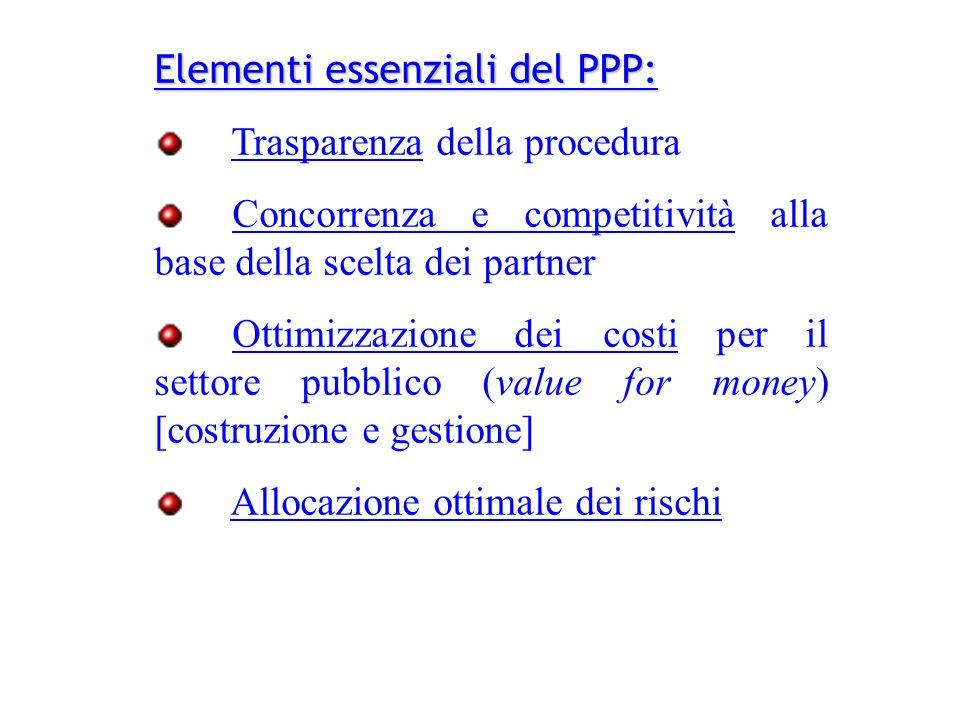 Elementi essenziali del PPP: