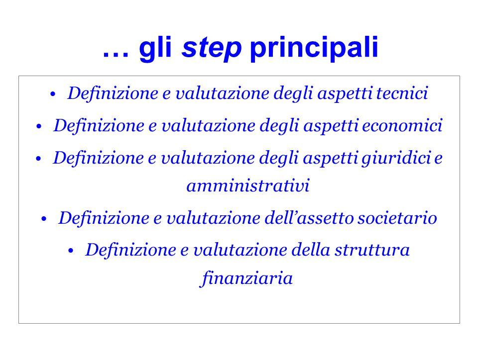 … gli step principali Definizione e valutazione degli aspetti tecnici