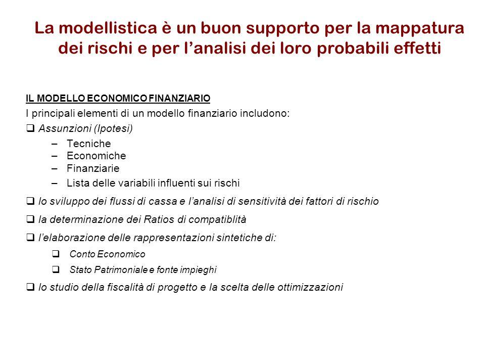La modellistica è un buon supporto per la mappatura dei rischi e per l'analisi dei loro probabili effetti