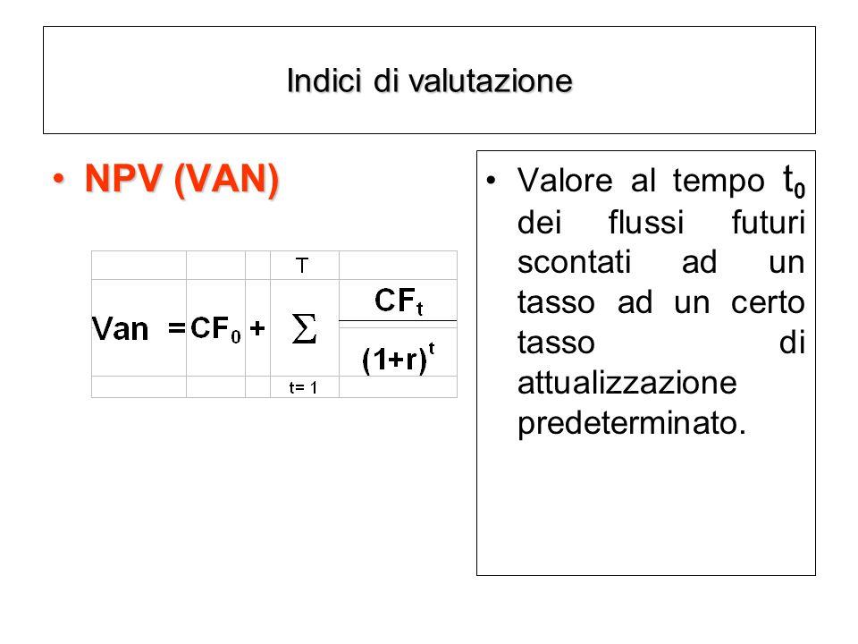 NPV (VAN) Indici di valutazione