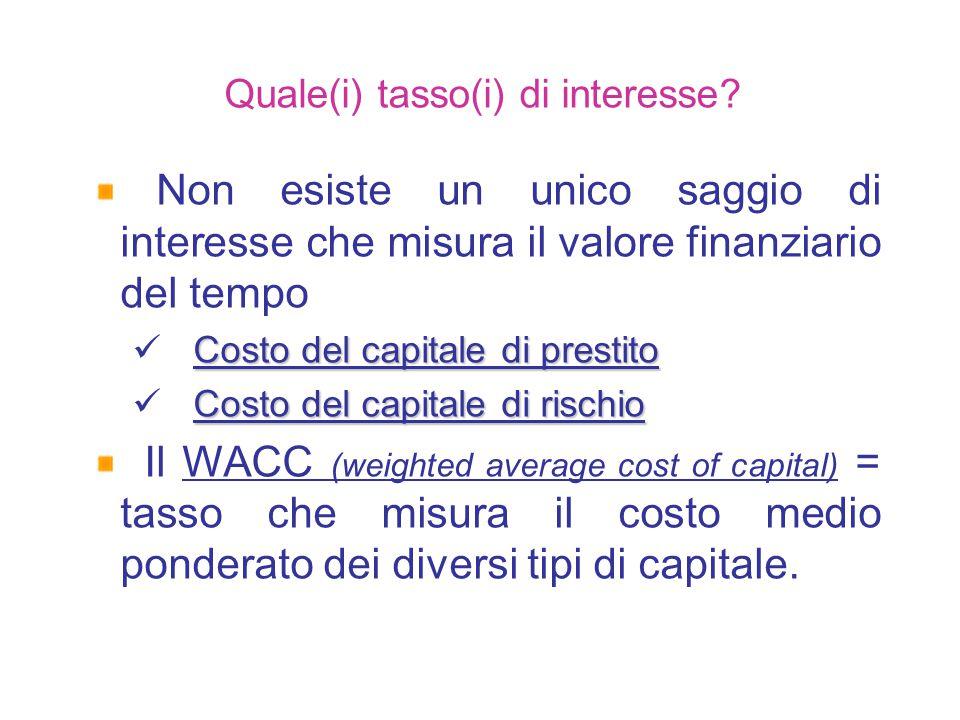 Quale(i) tasso(i) di interesse