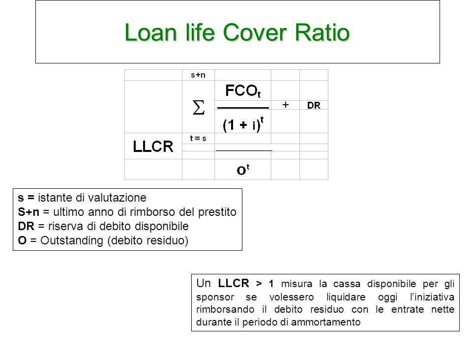 Loan life Cover Ratio s = istante di valutazione